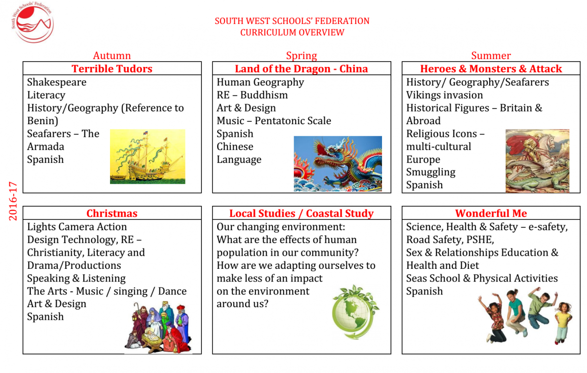 curriculum-overview-2016